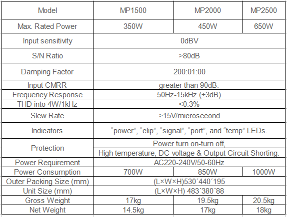 MP1500 350W-650W Classical Series Power Amplifier