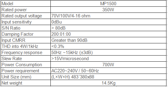 ip network pa system specification